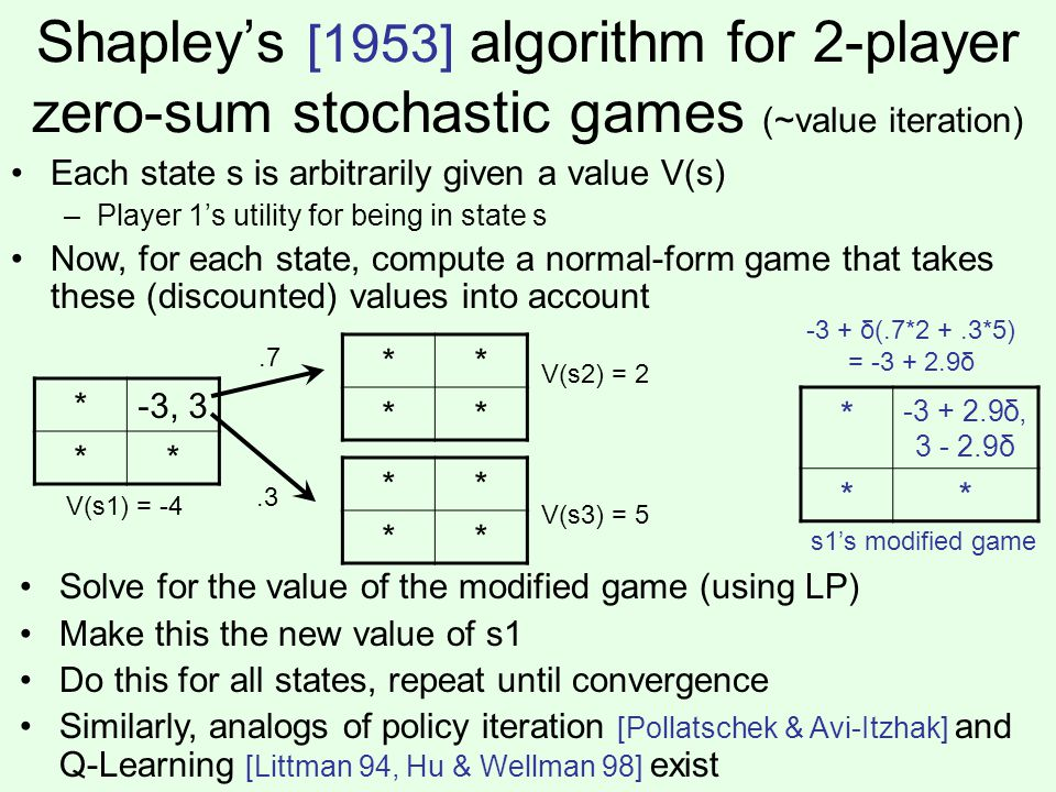 Shapley's [1953] algorithm for 2-player zero-sum stochastic games (~value iteration)